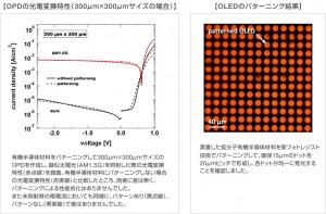 富士フイルムとimec,サブミクロンオーダーのパターン形成が可能な有機半導体用の新フォトレジスト技術を開発