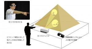 DNP,ピラミッド内部構造の「透視体験」ができる映像システムを開発