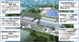産総研,「福島再生可能エネルギー研究所」を設立