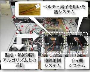 慶大、「温もり」や「冷たさ」を遠隔地間で共有するシステムを開発