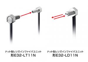 オムロン,ファイバセンサ向けナット型レンズインファイバユニットを発売