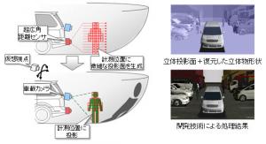 富士通,車周辺の人や物などの立体物を歪みなく表示する車載向け3次元映像合成技術を開発