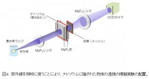 原研ほか、紫外線が金属を透過することを確証