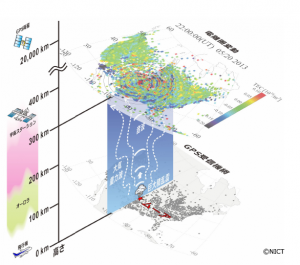 NICT、気象現象と電離圏の関係を解明