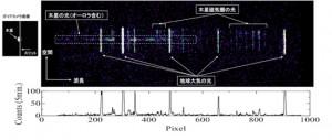 JAXA,惑星分光観測衛星による初観測データの取得に成功