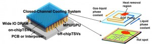 東工大ら、40ボルトの低電圧で動く次世代超小型冷却装置を開発