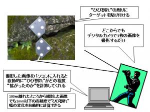岡山大、デジタルカメラ画像を使ったインフラ構造物の点検技術を開発