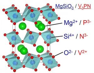 東大,高温超電導のヒントとなる新しいタイプの超伝導体を発見