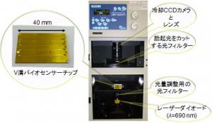 産総研,表面プラズモン共鳴によって感度を高めたマイクロ流路型センサを開発