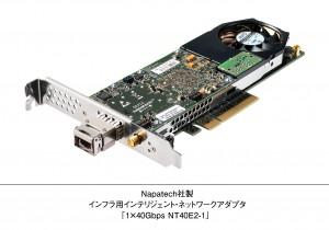 丸文,Napatech社製の通信インフラ向けインテリジェント・ネットワークアダプタの販売を開始