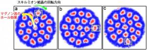 理研,キラル磁性体中の「スキルミオン」が示す回転現象を発見