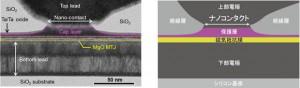 産総研など、磁気抵抗膜を用いたマイクロ波発振器の高性能化に成功