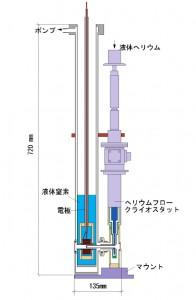東北大など、卓上小型パルス強磁場分光において 1 ピコ秒の時間分解能を達成