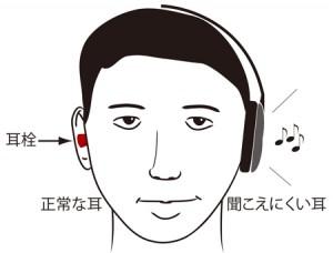 生理研、音楽を用いた新しい突発性難聴の治療法を開発