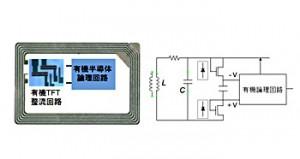 東大など,印刷で作れる有機薄膜トランジスタ回路で個体識別信号伝送に成功
