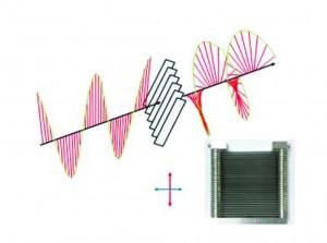 大阪大学,テラヘルツ光を金属板で偏光制御する技術を開発
