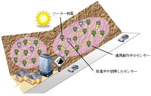 富士通研究所と台湾の工業技術研究院,防災に関する共同研究を開始