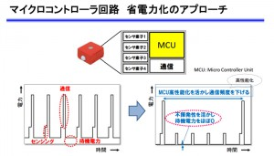 東北大とNEC,スピントロニクス技術により無線センサの電池寿命を約10倍に