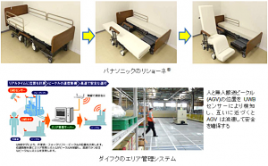 NEDOのプロジェクト成果2件,生活支援ロボットの国際安全規格を取得