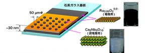 NIMS,2種類の酸化物ナノシートをサンドイッチ積層して高性能誘電素子を実現