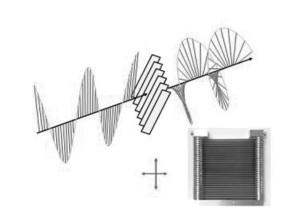 金属板でテラヘルツ光の偏光を制御する—大阪大学とアイシン精機が開発