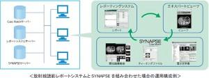 富士フイルム、類似症例検索システム 「SYNAPSE Case Match(シナプス ケース マッチ)」が肝臓がんに対応