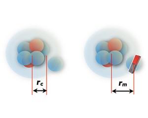 理研,中性子ハロー核「質量数11のベリリウム同位体イオン(11Be+)」の精密測定に成功