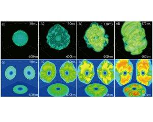 福岡大ら,超新星爆発がニュートリノ加熱によって起こる可能性を発見
