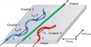 方向性結合器型スイッチを利用してRGBを合波する