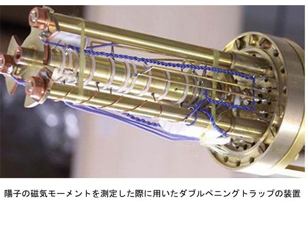 理研,陽子の磁気モーメントを超高精度で測定することに成功