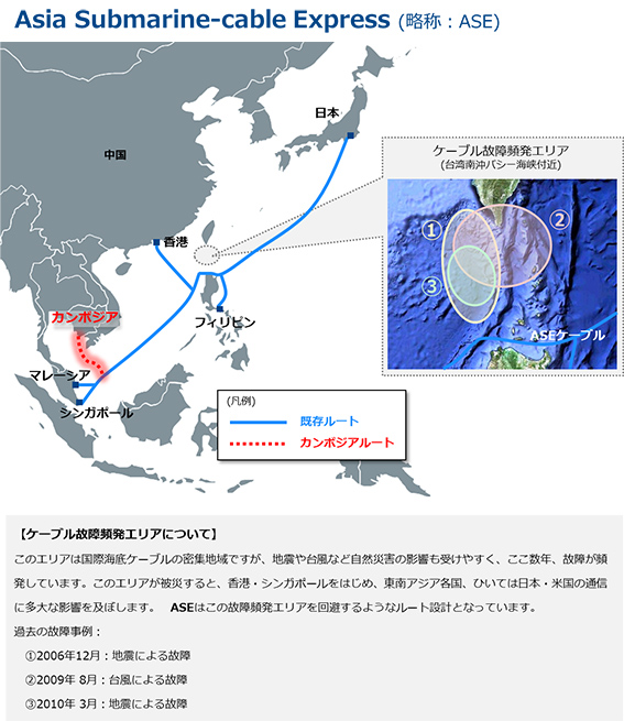 NTT com,光海底ケーブル 「Asia Submarine-cable Express」をカンボジアへ拡張