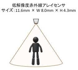 慶大,低解像度赤外線アレイセンサを用いた転倒検出システムを開発