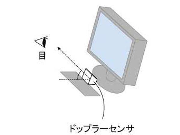 """慶大,電波を用いた""""まばたき""""検出システムを開発"""