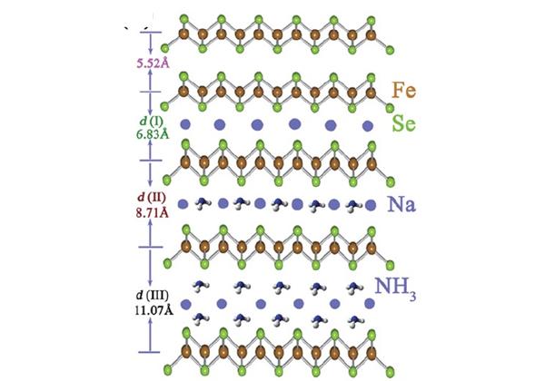 東工大,低温合成により3つの鉄カルコゲナイド系超伝導体を発見