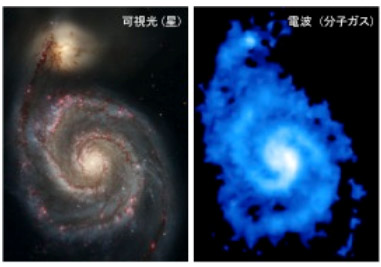 茨城大,銀河の運動が巨大分子雲の進化に及ぼす影響を解明