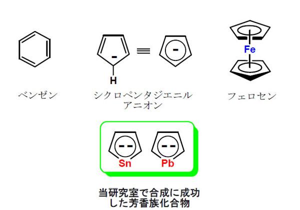 埼玉大,スズを骨格に含む累積サンドイッチ化合物の合成に成功