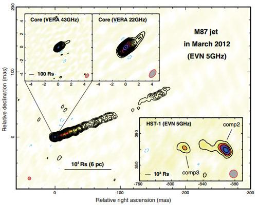国立天文台ら,活動銀河の高エネルギーガンマ線フレアにともなう電波増光を検出