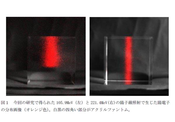 名大,チェレンコフ光を高空間分解能で画像化することに成功